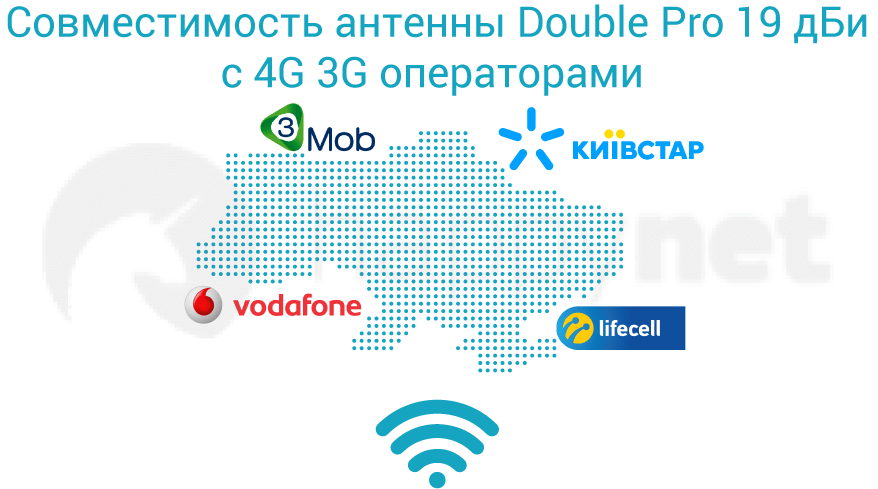 3G/4G антенна 19 дБи Double Pro - операторы